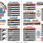 IDPA World Championships Usage 2015